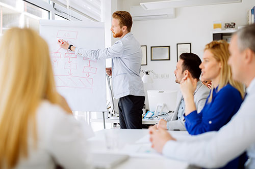 Training en ontwikkeling aanbod EnergieQ Apeldoorn